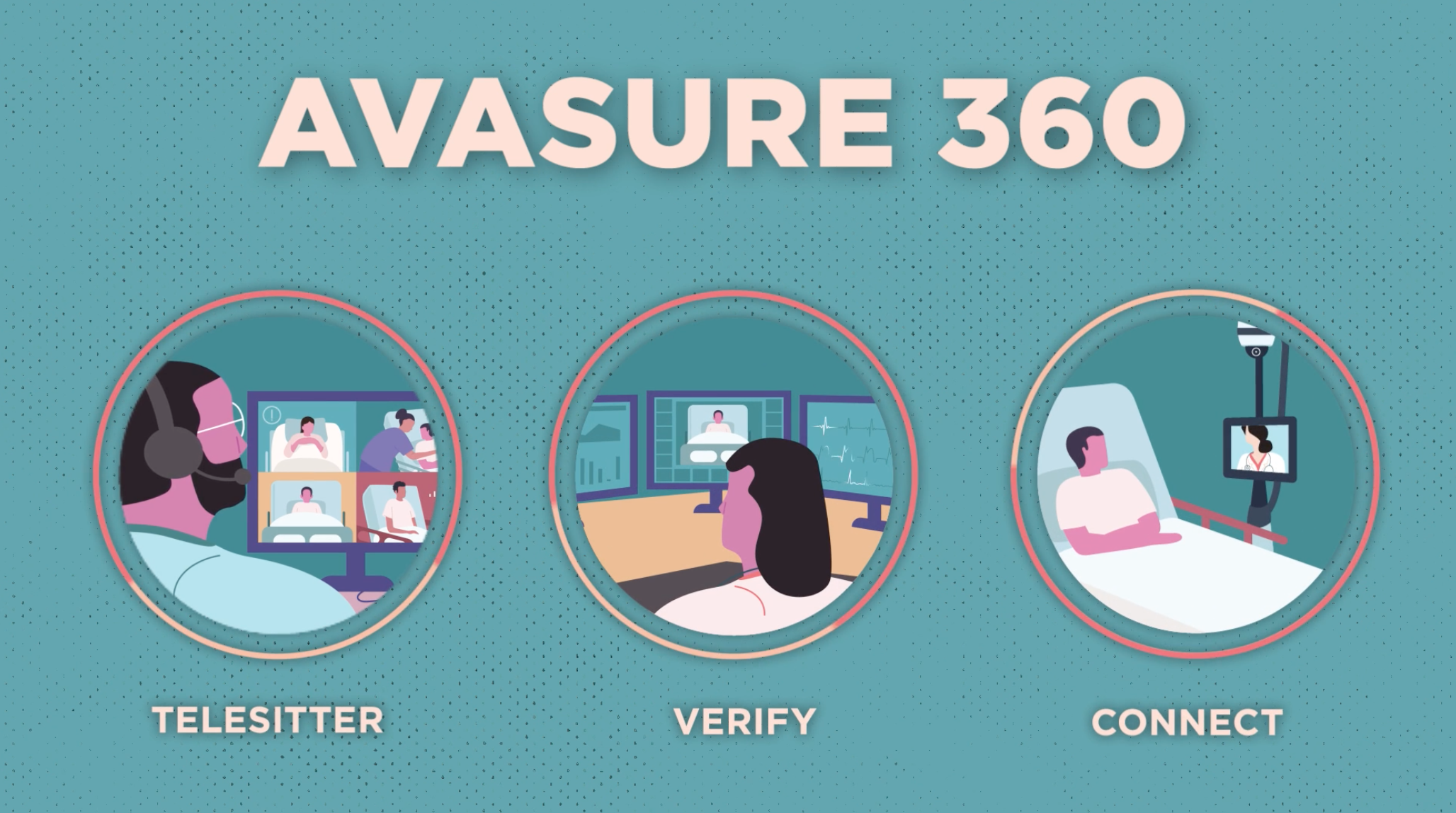 Introducing AvaSure 360: A Comprehensive Inpatient Telehealth Solution